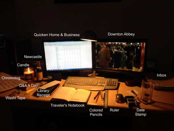 Annotated Workspace